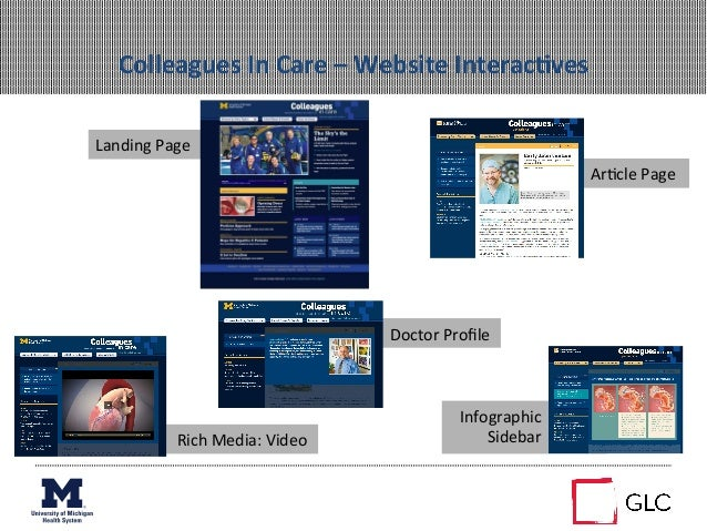 Ar+cle Page Rich Media: Video Doctor Profile Infographic  Sidebar Landing Page Colleagues In Ca...