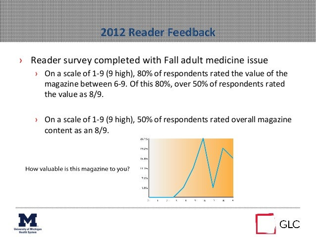 › Reader survey completed with Fall adult medicine issue › On a scale of 1-‐9 (9 high), 8...