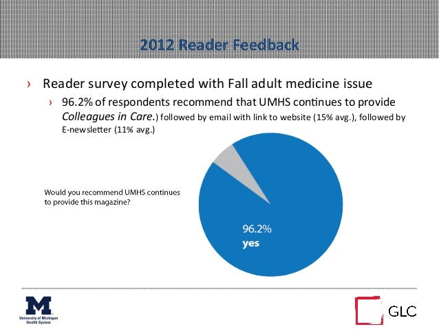 › Reader survey completed with Fall adult medicine issue › 96.2% of respondents recommend that ...