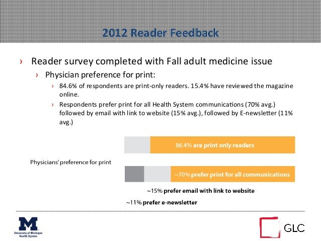 › Reader survey completed with Fall adult medicine issue › Physician preference for print: › 84...