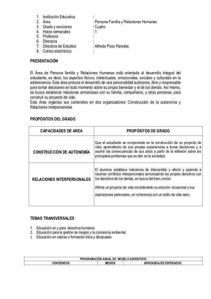 PERSONA FAMILIA Y RELACIONES HUMANAS_ANUAL_1RO A 5TO