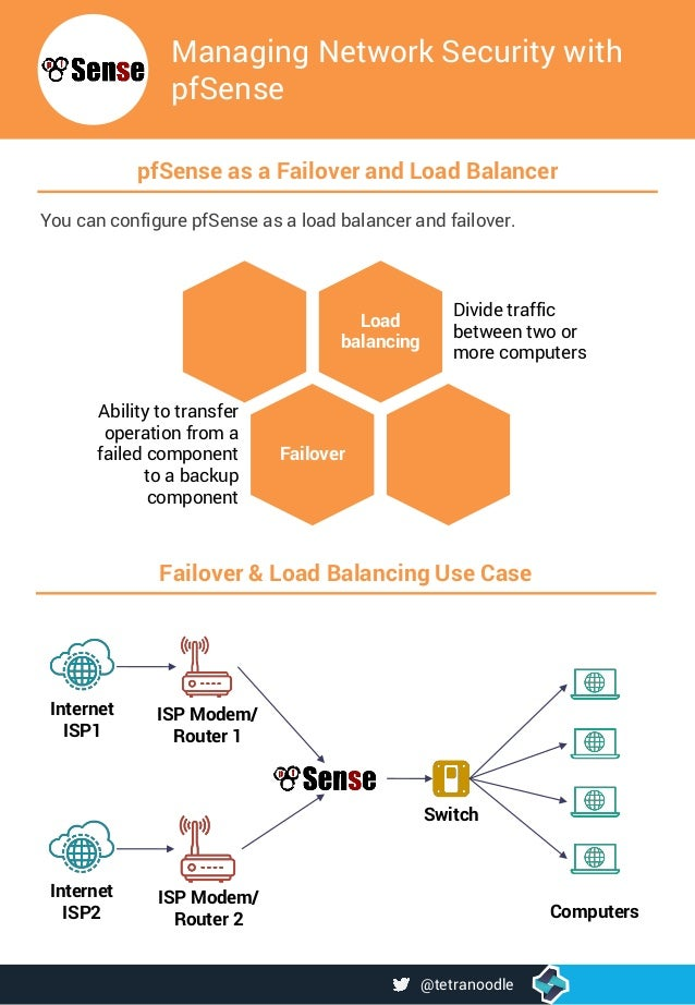 Managing Network Security with pfSense pfSense as a Failover and Load Balancer You can configure pfSense as a load balance...