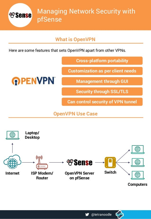 Managing Network Security with pfSense What is OpenVPN Here are some features that sets OpenVPN apart from other VPNs. Cro...