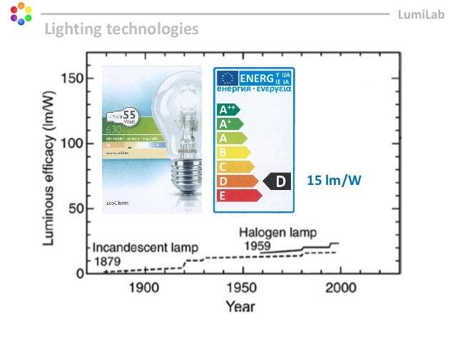 Lighting technologies 15 lm/W ...  sc 1 st  SlideShare & Pfsmet amazing rise of solid state lighting azcodes.com