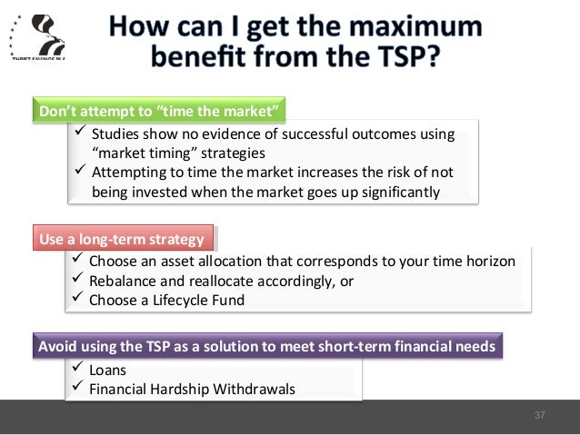 Thrift Savings Plan Review