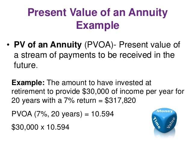 Time Value Of Money Webinar Slides