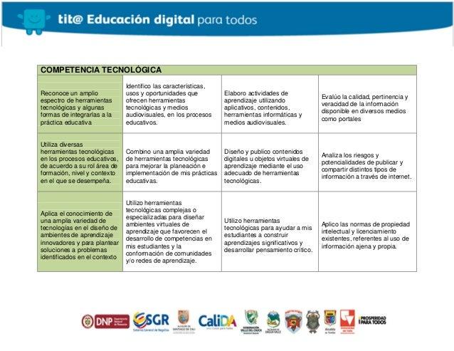 COMPETENCIA TECNOLÓGICA Reconoce un amplio espectro de herramientas tecnológicas y algunas formas de integrarlas a la prác...