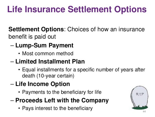 Universal Life Insurance Definition | Option A versus Option B