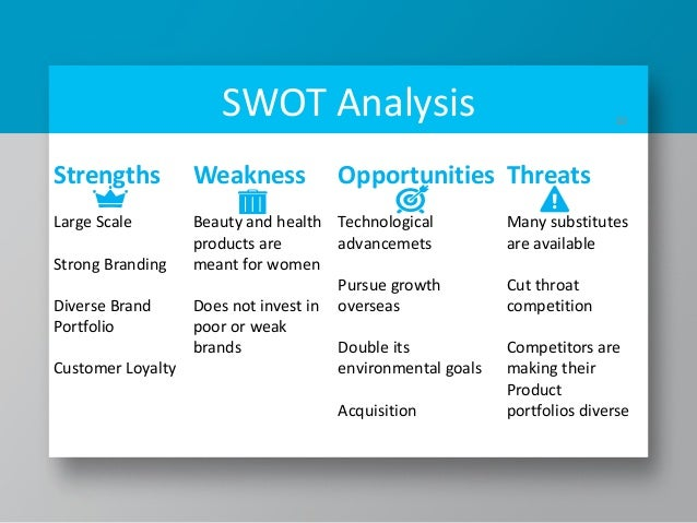 pringles swot Swot analysis and marketing mix i have this marketing subject this sem (i' m a what is the marketing mix and swot analysis of pringles.