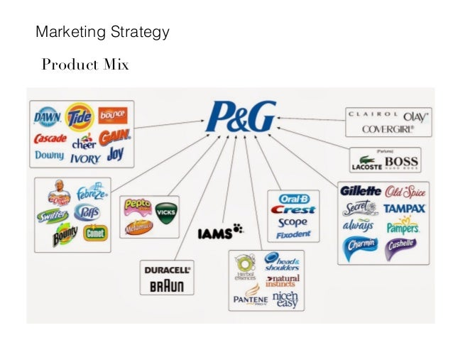 case study procter and gamble's business The case discusses the merger of gillette with procter and gamble -gillette merger case study (case code: bstr159) » business strategy case studies.