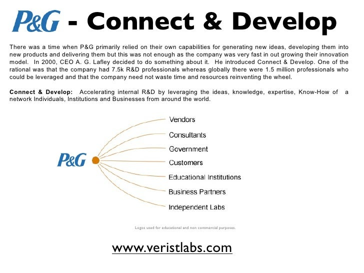 - Connect & Develop There was a time when P&G primarily relied on their own capabilities for generating new ideas, develop...