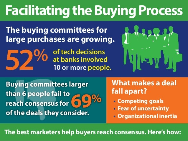 Facilitating the Buying Process  The buying committees for  large purchases are growing.  52% of tech decisions  at banks ...