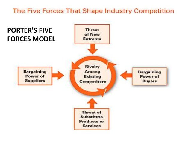 Kimberly-Clark Corporation Porter Five Forces Analysis