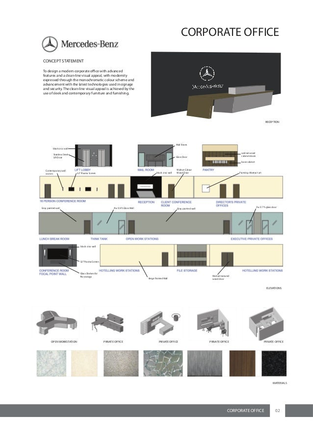 ... 2. CORPORATE OFFICE CONCEPT STATEMENT To Design A ...