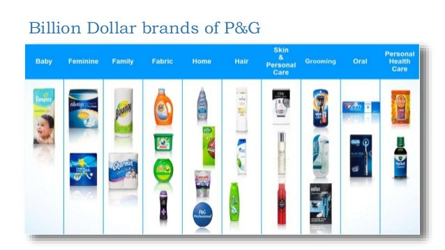 Procter and gamble dog food brands play quiz games for money