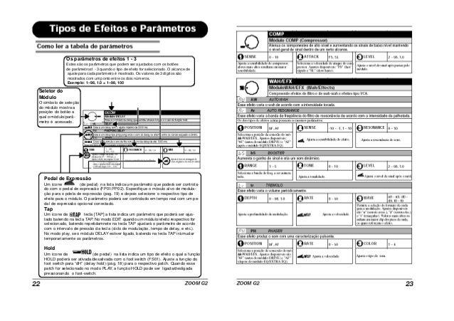 Zoom gfx 707 manual
