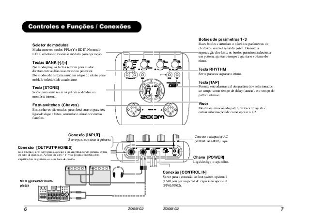 zoom g2 manual user guide manual that easy to read u2022 rh sibere co zoom g2 1u user manual Zoom G2 Guitar Center