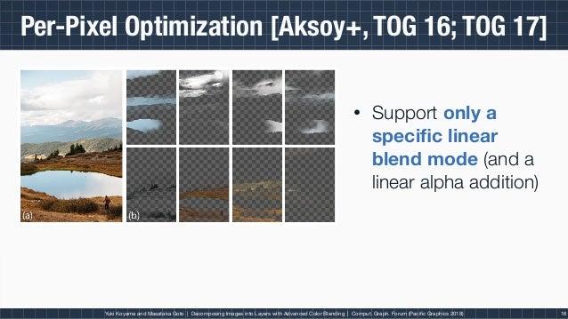 Details of Our Method [1/2] Per-Pixel Unblending Optimization (Concept-Level Explanation)