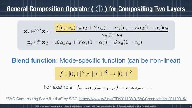 Details of Our Method [2/2] Per-Pixel Unblending Optimization (Equation-Level Explanation)