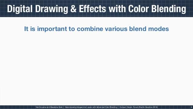 Yuki Koyama and Masataka Goto | Decomposing Images into Layers with Advanced Color Blending | Comput. Graph. Forum (Pacific...