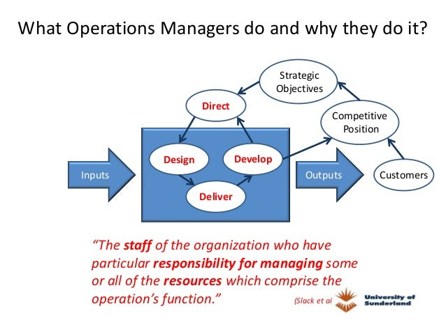 emba operation management cs2 1 Emba operation management cs2 1 essay operation management question 1 briefly explain the activities in unit 1 - global operations management db.