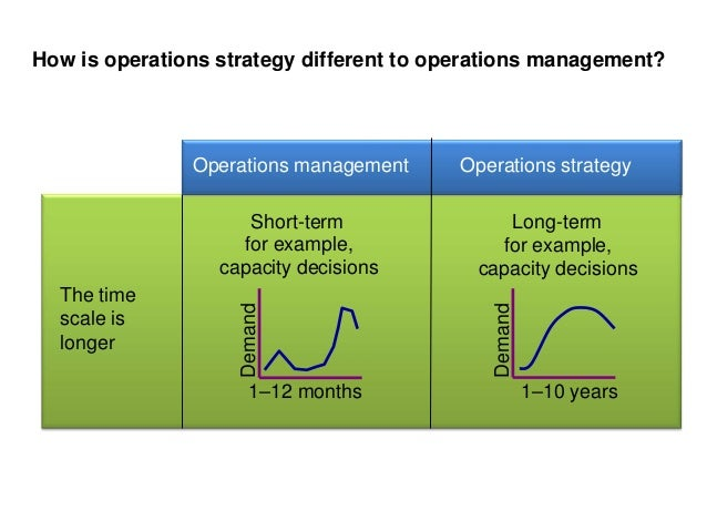 mba in operations management Operations management is a central field in virtually every modern business organization an understanding of the mechanisms that enable firms to achieve operational excellence is essential to improve performance in both the manufacturing and service sectors.
