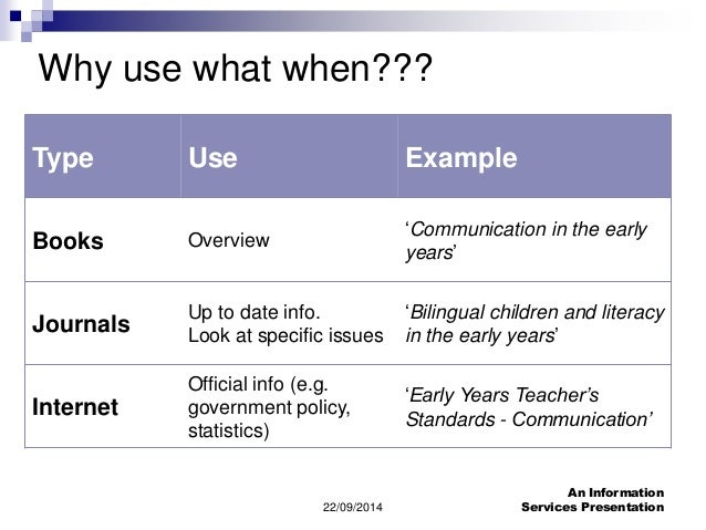 22/09/2014  An Information  Services Presentation  Why use what when???  Type Use Example  Books Overview  'Communication ...