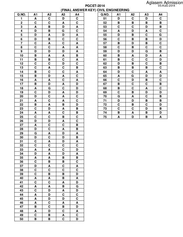 Pgcet civil 2014 question paper