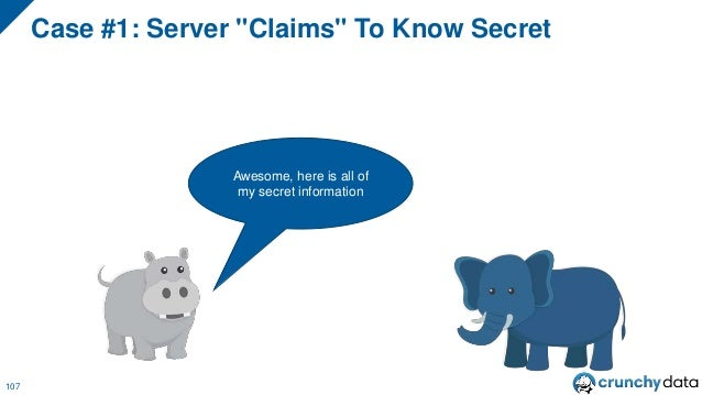 • Recall: We can use TLS to secure the connection endpoints between the client and server • But…how do we know that the se...