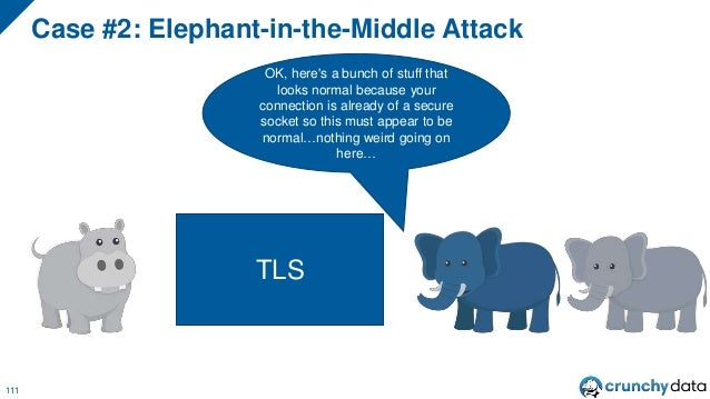 • Introduced in PostgreSQL 11, channel binding ensures that the TLS handshake is still the same when the client and server...