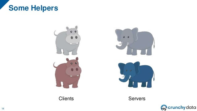 Some Helpers 14 Clients Servers