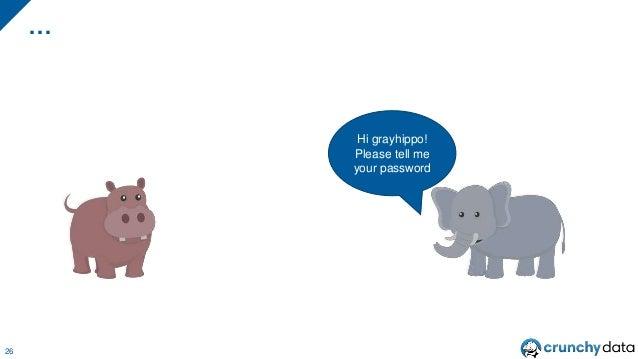 … 26 Hi grayhippo! Please tell me your password