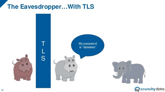 """The Eavesdropper…With TLS 32 My password is """"datalake"""" T L S"""