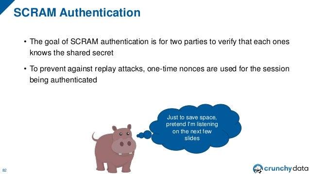 "SCRAM Authentication Flow 83 Hi! I want to authenticate. I'm ""grayhippo"""
