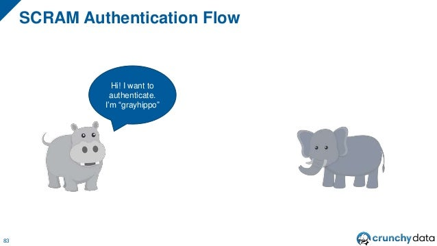 """SCRAM Authentication Flow 84 Hi grayhippo! Let's use the SASL method. Here are some available methods: """"SCRAM-SHA-256"""""""