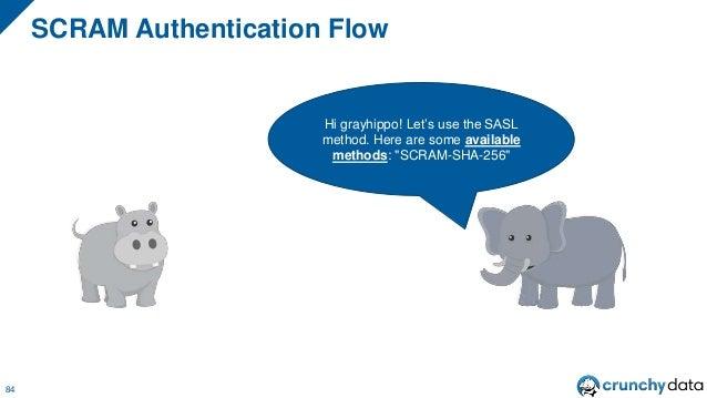 "SCRAM Authentication Flow 85 OK. I choose ""SCRAM-SHA-256"". Here is a nonce I generated: ""FVazuC8Hjl46XPPCs2L9RFhq"""