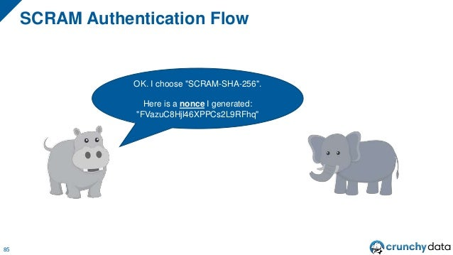 """SCRAM Authentication Flow 86 Cool. Here is my nonce added to your nonce: """"FVazuC8Hjl46XPPCs2L9RFhqMxMjEzh5txq6gZv6iuW813Aa..."""