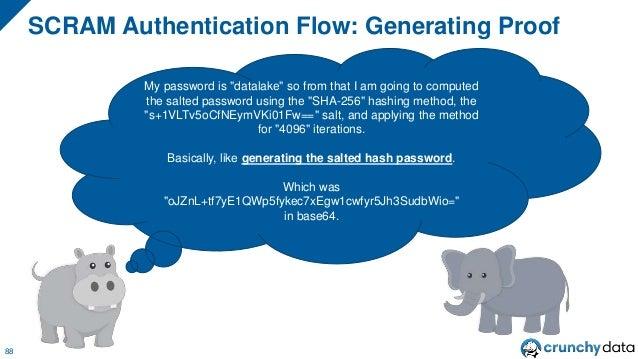 "Recall: Client Key 89 Plaintext Password Salted Hashed Password Client Key Salt Hash Iterations HMAC HMAC ""Client Key"""
