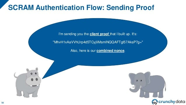 SCRAM Authentication Flow: Server Verification 95 Okay, I can compute the client signature because I know the stored key a...