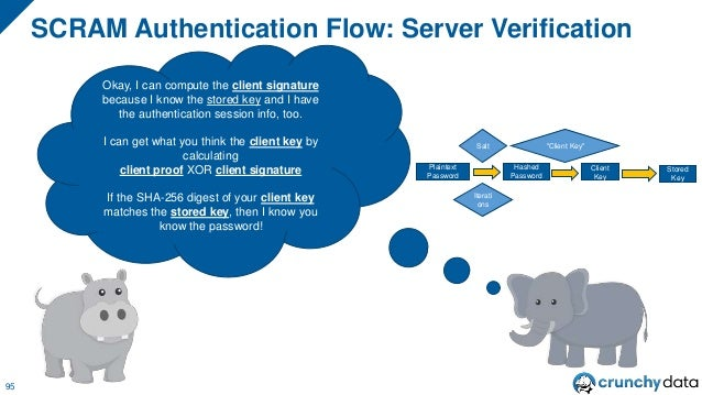 SCRAM Authentication Flow: Server Verification 96 But…I still need to prove to you that I know the password. I'm going to ...