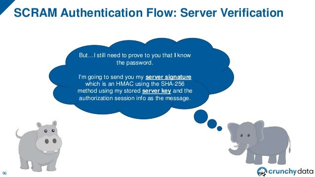 """Server Signature 97 Server Key Server Signature $AUTHENTICATION_MESSAGE HMAC """"Authentication Message"""" is composed of some ..."""