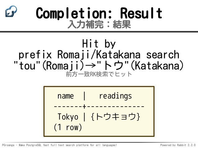 PGroonga - Make PostgreSQL fast full text search platform for all languages! Powered by Rabbit 2.2.0 Completion: Result 入力...
