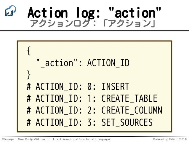 """PGroonga - Make PostgreSQL fast full text search platform for all languages! Powered by Rabbit 2.2.0 Action log: """"action"""" ..."""
