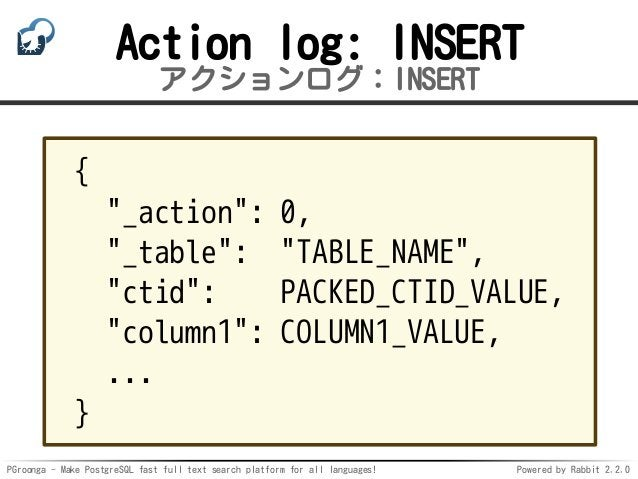 PGroonga - Make PostgreSQL fast full text search platform for all languages! Powered by Rabbit 2.2.0 Action log: INSERT アク...