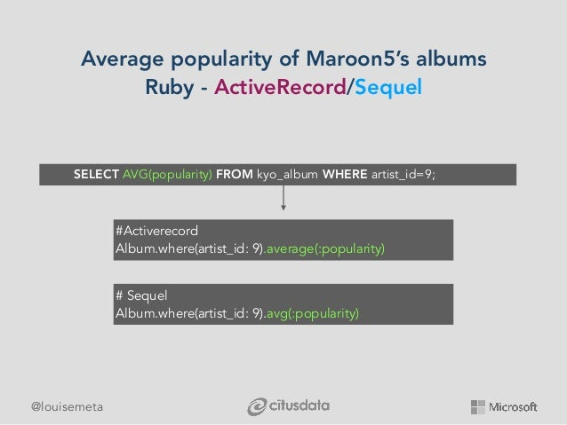 @louisemeta Average popularity of Maroon5's albums Ruby - ActiveRecord/Sequel SELECT AVG(popularity) FROM kyo_album WHERE ...