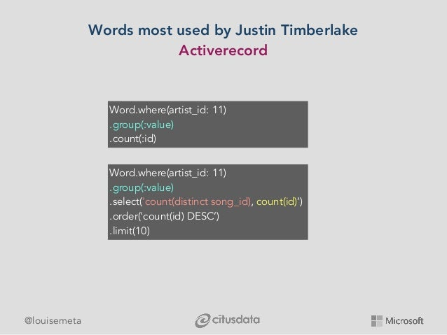 @louisemeta Words most used by Justin Timberlake Activerecord Word.where(artist_id: 11) .group(:value) .select('count(dist...