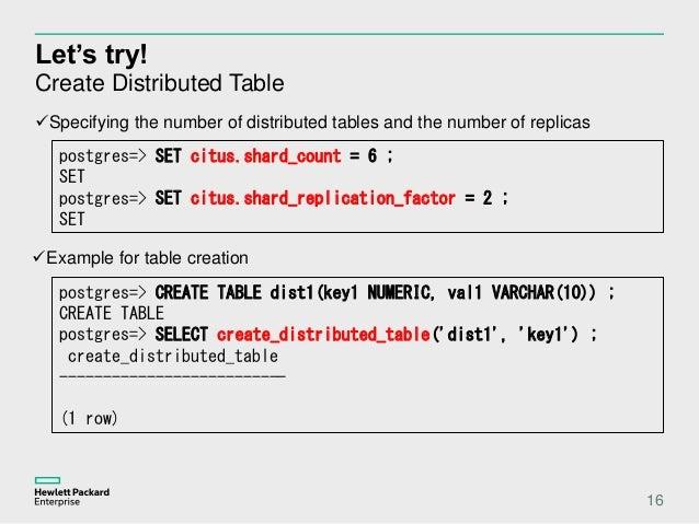 Let's scale-out PostgreSQL using Citus (English)