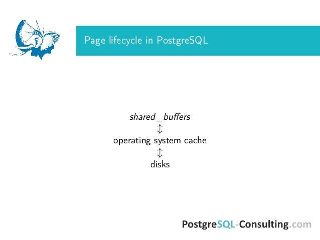 PostgreSQL for Oracle DBAs