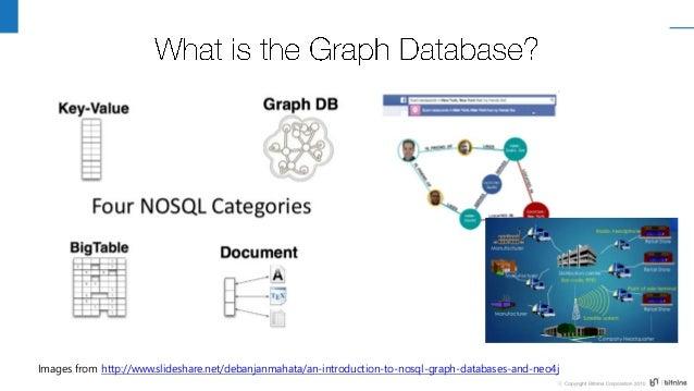 database based