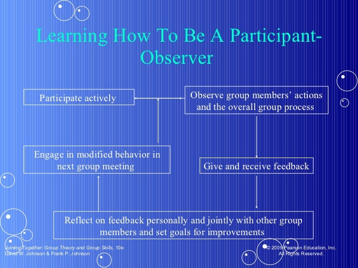 Learning How To Be A Participant-Observer  Participate actively  Observe group members' actions and the overall group proc...